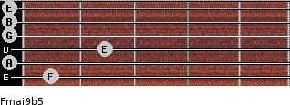 Fmaj9b5 for guitar on frets 1, 0, 2, 0, 0, 0