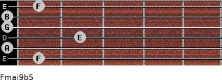 Fmaj9b5 for guitar on frets 1, 0, 2, 0, 0, 1