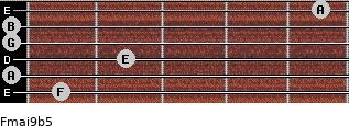 Fmaj9b5 for guitar on frets 1, 0, 2, 0, 0, 5