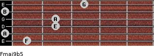 Fmaj9b5 for guitar on frets 1, 0, 2, 2, 0, 3