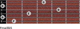 Fmaj9b5 for guitar on frets 1, 0, 2, 4, 0, 3
