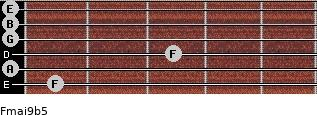 Fmaj9b5 for guitar on frets 1, 0, 3, 0, 0, 0