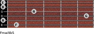 Fmaj9b5 for guitar on frets 1, 0, 5, 2, 0, 0