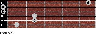 Fmaj9b5 for guitar on frets 1, 2, 2, 0, 0, 5