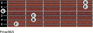 Fmaj9b5 for guitar on frets 1, 2, 2, 0, 5, 5