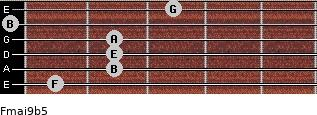 Fmaj9b5 for guitar on frets 1, 2, 2, 2, 0, 3