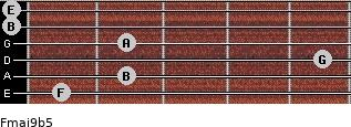 Fmaj9b5 for guitar on frets 1, 2, 5, 2, 0, 0