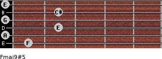 Fmaj9#5 for guitar on frets 1, 0, 2, 0, 2, 0