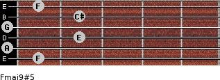 Fmaj9#5 for guitar on frets 1, 0, 2, 0, 2, 1