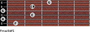 Fmaj9#5 for guitar on frets 1, 0, 2, 0, 2, 3