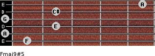 Fmaj9#5 for guitar on frets 1, 0, 2, 0, 2, 5