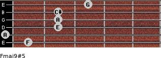 Fmaj9#5 for guitar on frets 1, 0, 2, 2, 2, 3