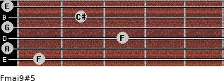 Fmaj9#5 for guitar on frets 1, 0, 3, 0, 2, 0
