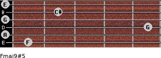 Fmaj9#5 for guitar on frets 1, 0, 5, 0, 2, 0