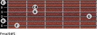 Fmaj9#5 for guitar on frets 1, 0, 5, 2, 2, 0