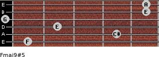Fmaj9#5 for guitar on frets 1, 4, 2, 0, 5, 5
