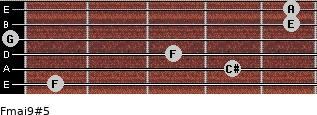 Fmaj9#5 for guitar on frets 1, 4, 3, 0, 5, 5