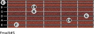 Fmaj9#5 for guitar on frets 1, 4, 5, 2, 2, 0