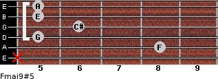 Fmaj9#5 for guitar on frets x, 8, 5, 6, 5, 5