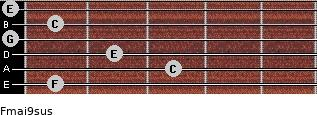 Fmaj9sus for guitar on frets 1, 3, 2, 0, 1, 0
