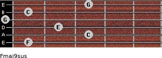 Fmaj9sus for guitar on frets 1, 3, 2, 0, 1, 3