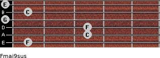 Fmaj9sus for guitar on frets 1, 3, 3, 0, 1, 0