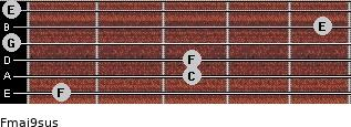 Fmaj9sus for guitar on frets 1, 3, 3, 0, 5, 0