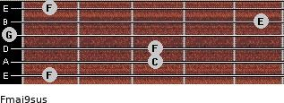 Fmaj9sus for guitar on frets 1, 3, 3, 0, 5, 1