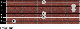Fmaj9sus for guitar on frets 1, 3, 3, 5, 5, 3