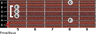 Fmaj9sus for guitar on frets x, 8, 5, 5, 5, 8