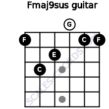 Fmaj9sus for guitar on frets 1, 3, 2, 0, 1, 1