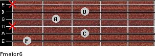 Fmajor6 for guitar on frets 1, 3, x, 2, 3, x