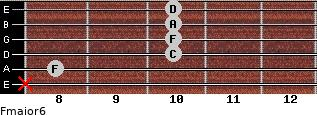 Fmajor6 for guitar on frets x, 8, 10, 10, 10, 10