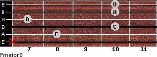Fmajor6 for guitar on frets x, 8, 10, 7, 10, 10