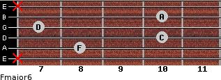 Fmajor6 for guitar on frets x, 8, 10, 7, 10, x
