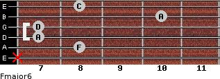 Fmajor6 for guitar on frets x, 8, 7, 7, 10, 8