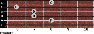 Fmajor6 for guitar on frets x, 8, 7, 7, 6, 8