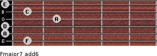 Fmajor7(add6) for guitar on frets 1, 0, 0, 2, 1, 0