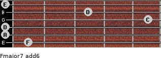 Fmajor7(add6) for guitar on frets 1, 0, 0, 5, 3, 0