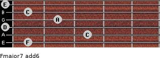 Fmajor7(add6) for guitar on frets 1, 3, 0, 2, 1, 0