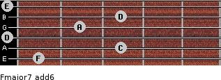 Fmajor7(add6) for guitar on frets 1, 3, 0, 2, 3, 0