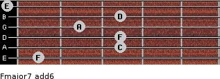 Fmajor7(add6) for guitar on frets 1, 3, 3, 2, 3, 0