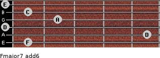 Fmajor7(add6) for guitar on frets 1, 5, 0, 2, 1, 0