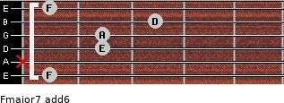Fmajor7(add6) for guitar on frets 1, x, 2, 2, 3, 1