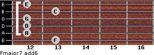Fmajor7(add6) for guitar on frets 13, 12, 12, 12, 13, 12