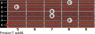 Fmajor7(add6) for guitar on frets x, 8, 7, 7, 5, 8