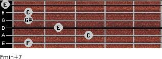 Fmin(+7) for guitar on frets 1, 3, 2, 1, 1, 0