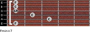 Fmin(+7) for guitar on frets 1, 3, 2, 1, 1, 1