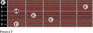 Fmin(+7) for guitar on frets 1, 3, 2, 1, 5, 0