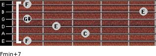Fmin(+7) for guitar on frets 1, 3, 2, 1, 5, 1